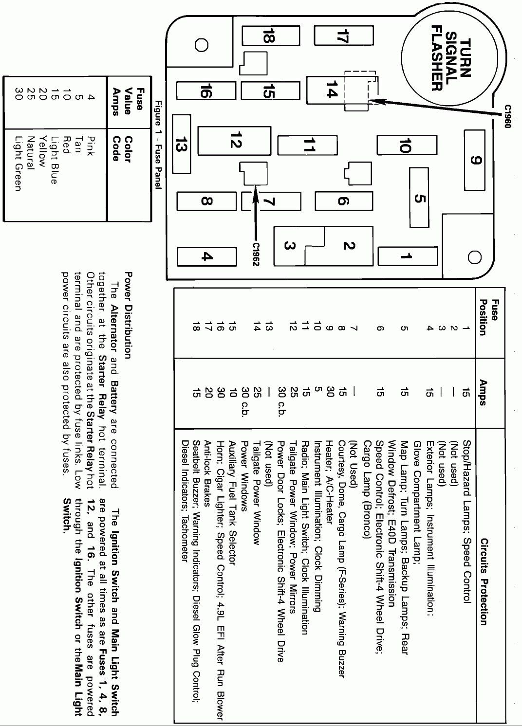 hight resolution of 1989 ford fuse box wiring diagram mega 1989 ford e150 fuse box diagram 1989 ford fuse box