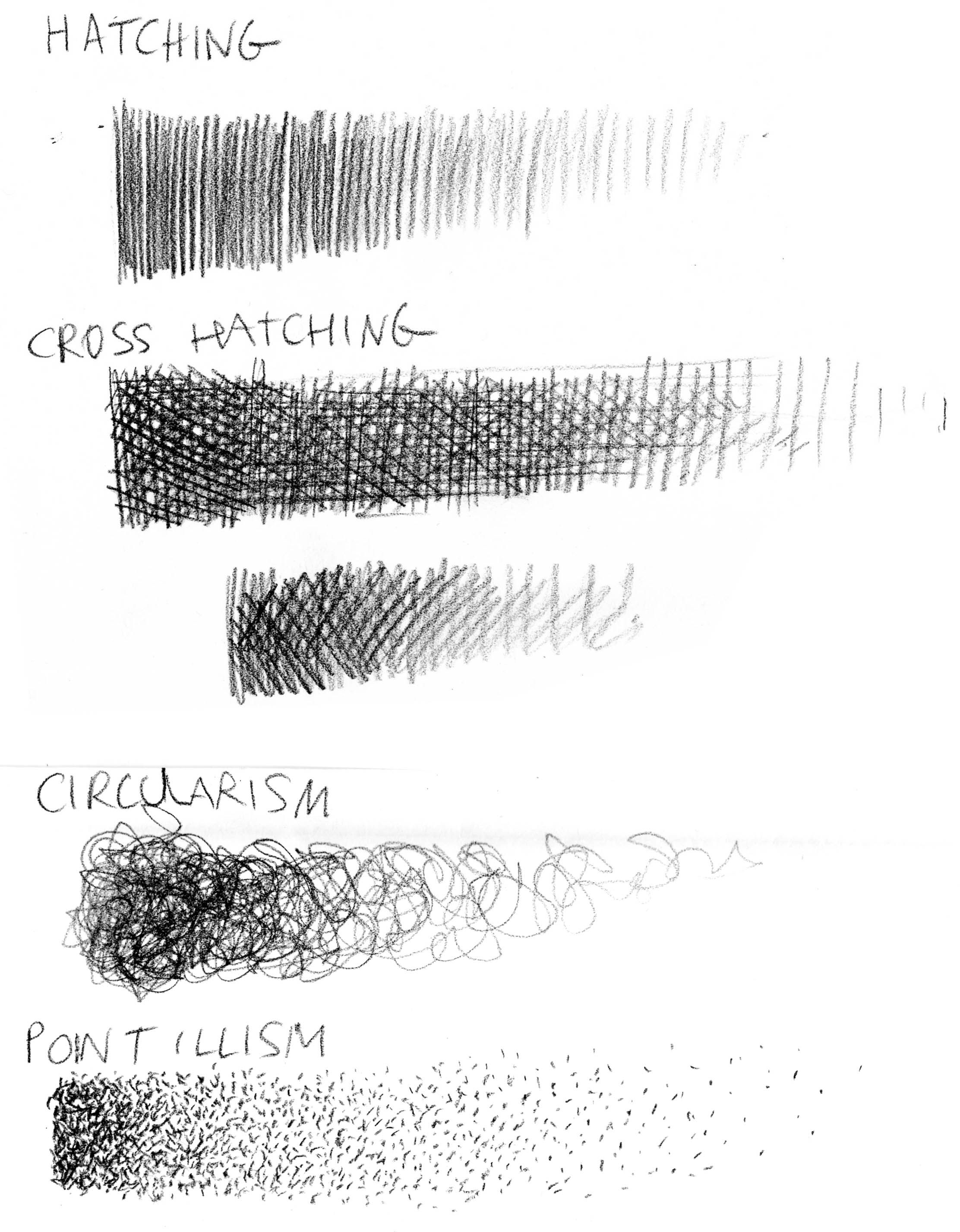 Drawing Of Sphere Shading With Light Source