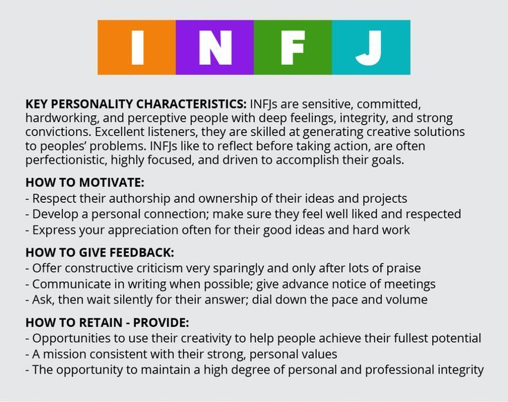 Dating infj personality