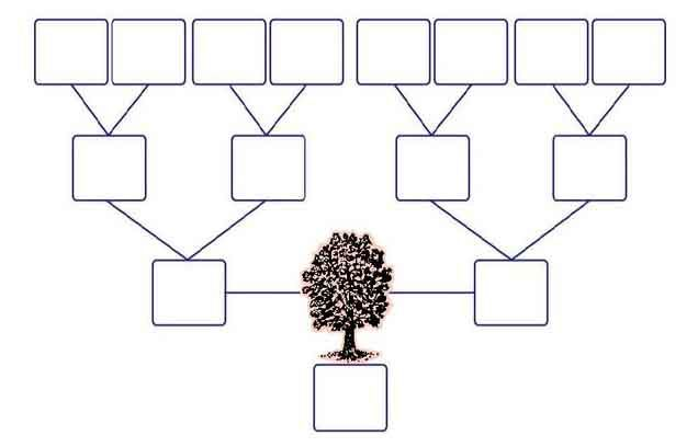 Family Tree Template Google Search Family Trees