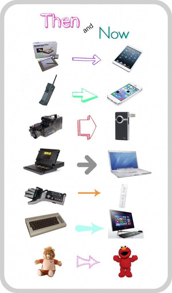 004 Pin by dyan boli on obsolete Technology, Sample resume