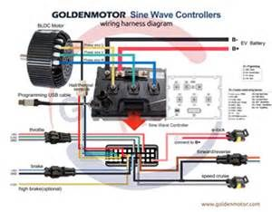 diagram likewise razor dirt quad wiring diagram on electric car Electric Motor Vehicle Diagram diagram likewise razor dirt quad wiring diagram on electric car