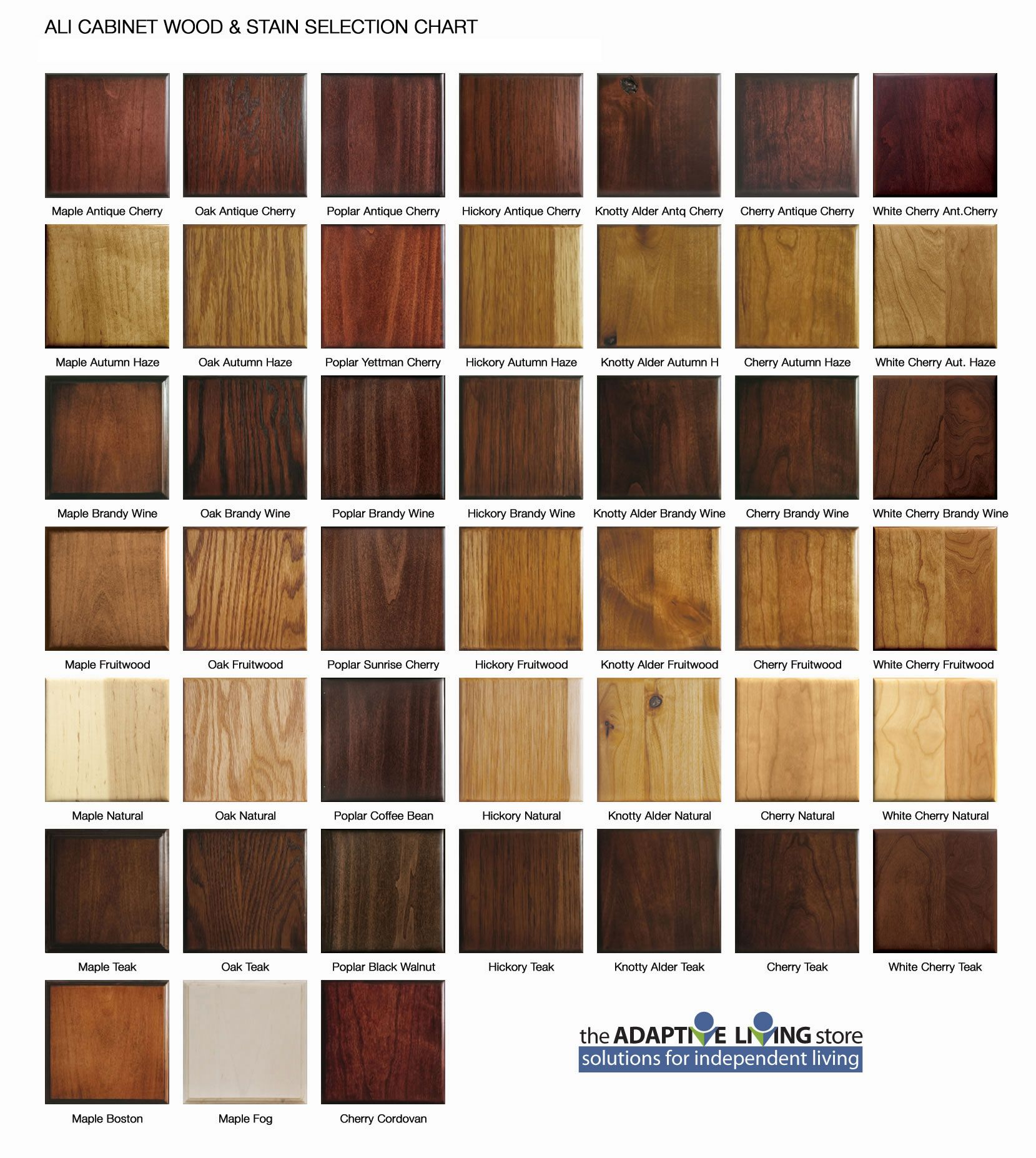 Awesome Impressive Wood Finish Colors #5 Cabinet Wood Stain Color Chart