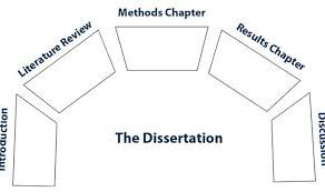 order an research paper at an affordable price MLA 24 hours