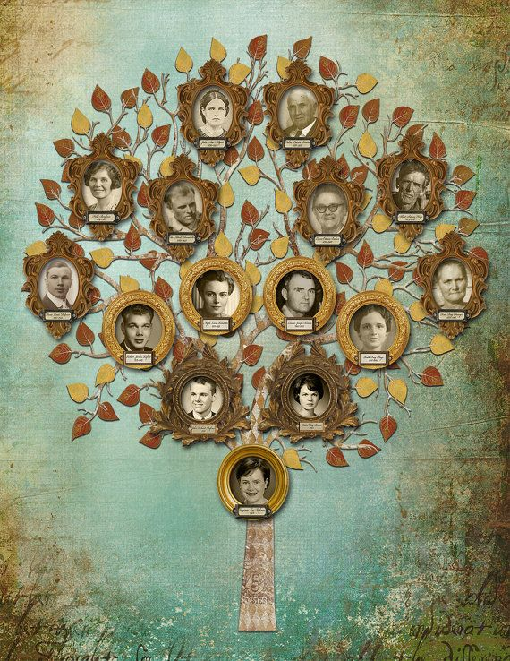 High Quality Personalized Family Tree With 15 Photos   Blue Design