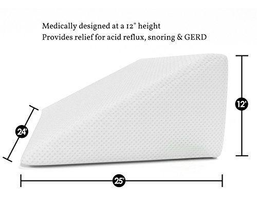 pin on gerd relief acid reflux solutions