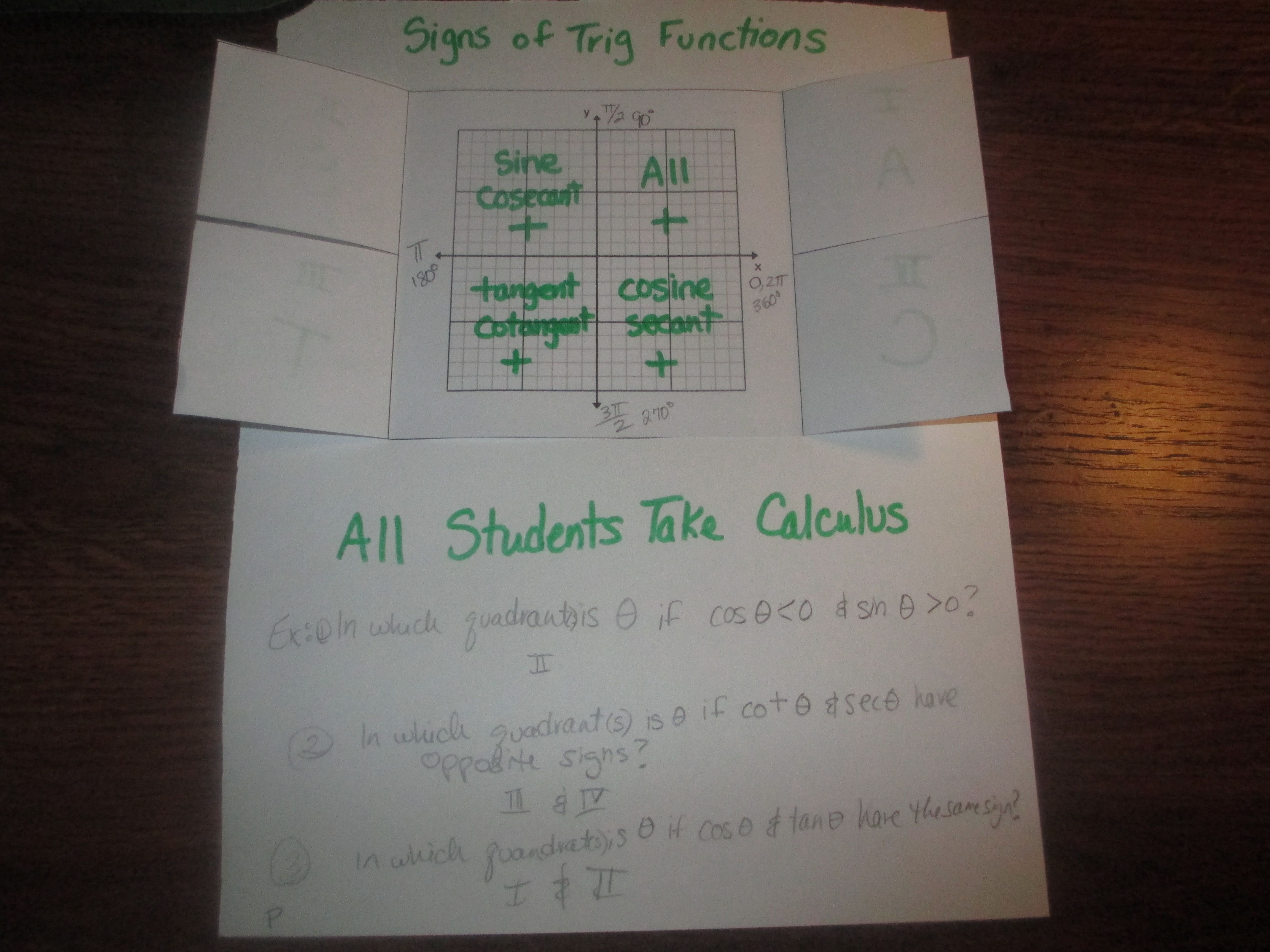 signs for trigonometric functions all students take calculus