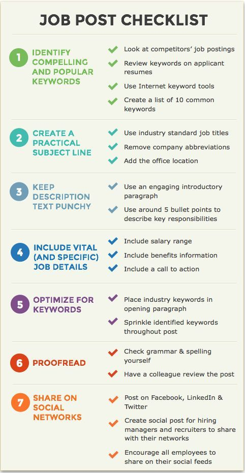 Management  A Checklist for Creating Effective Job Postings - creating checklist