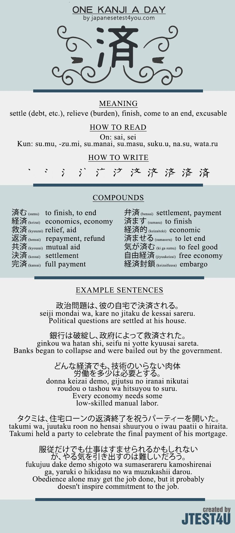 Learn One Kanji A Day With Infographic 済 Sai Learn Japanese