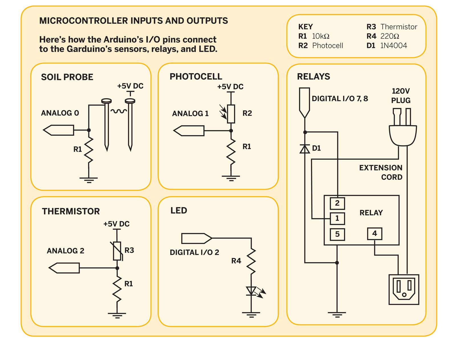 Wiring Diagram For 120v Photocell | schematic and wiring ...