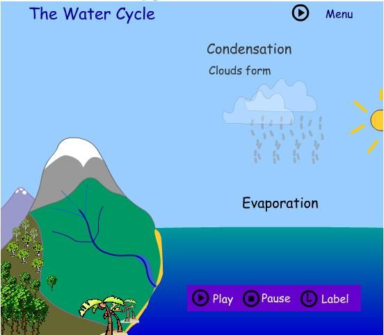 Printable 4th grade water cycle diagrams complete wiring diagrams printable water cycle diagram 4th grade children today we rh pinterest com water cycle poster water ccuart Gallery
