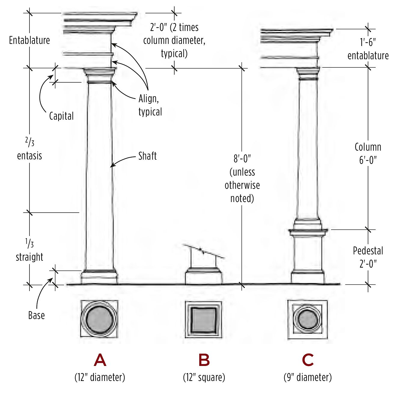 Image Result For Porch Column Proportions