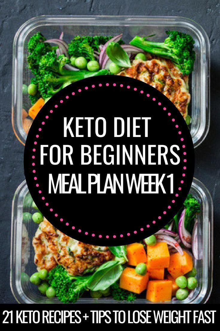 Tagesmenü für ketogene Ernährung