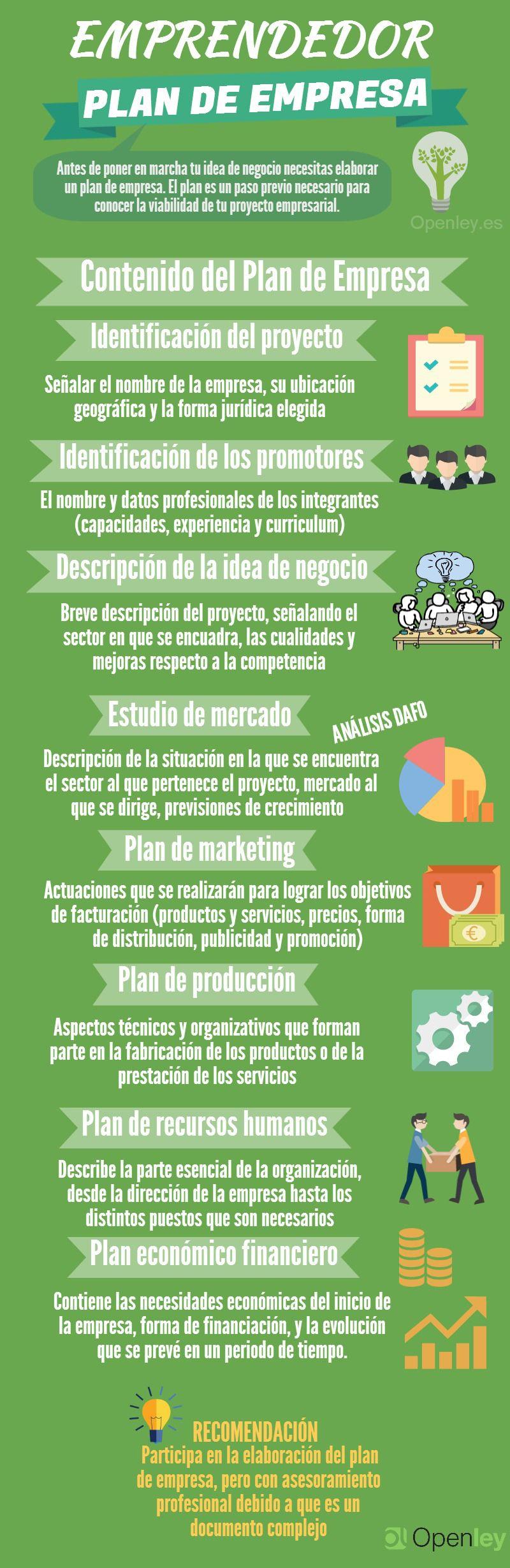 270 Ideas De Dicretic Estrategias De Marketing Marketing De Contenidos Consejos Para Redes Sociales