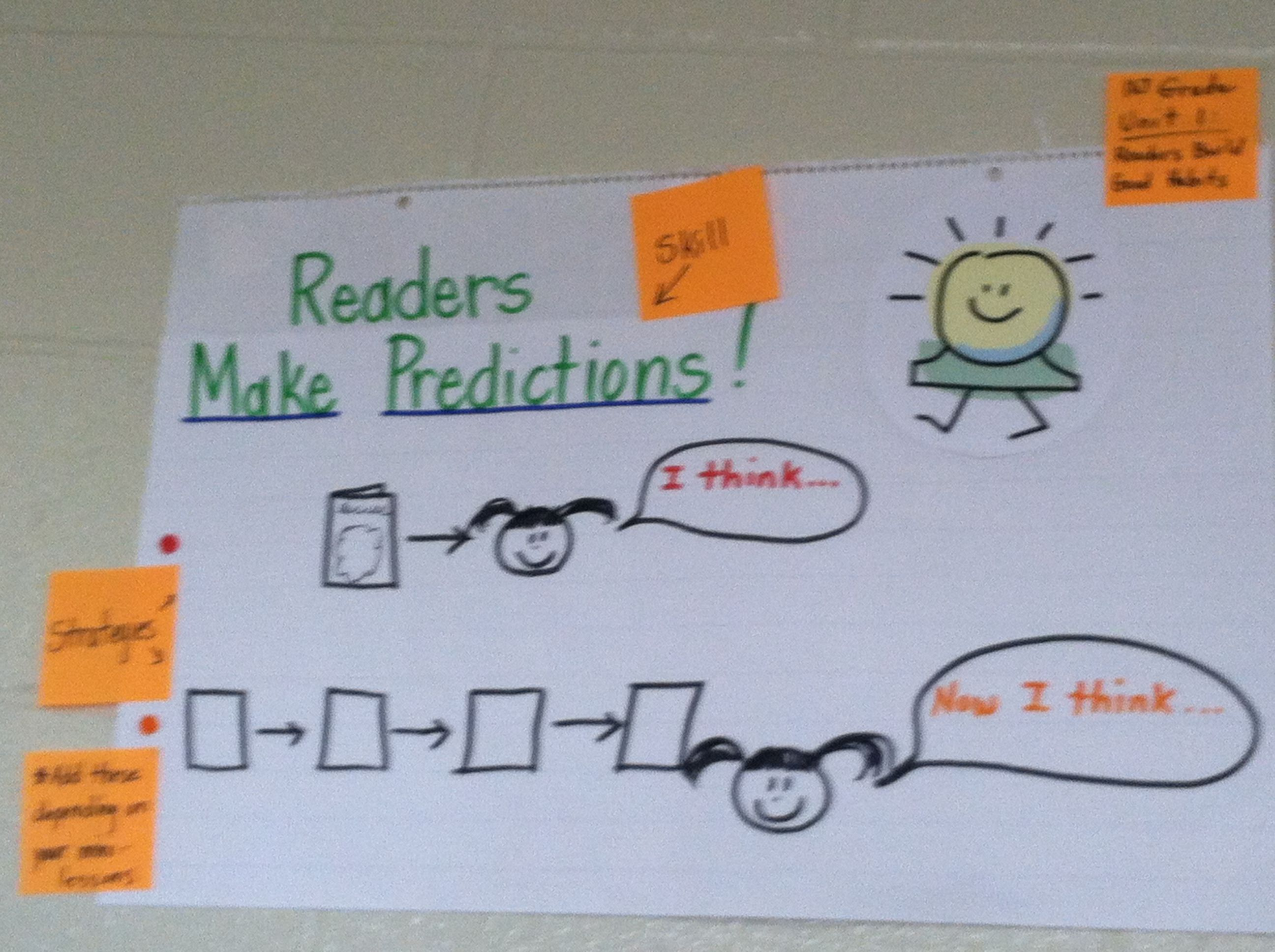Reading Workshop Making Amp Checking Up On Predictions