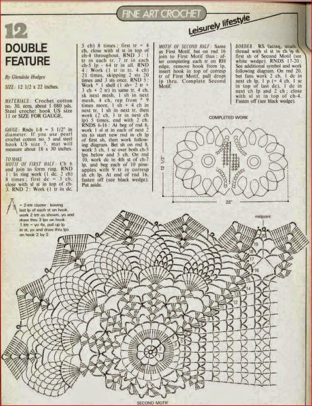 Patrones de centro de mesa tejido con ganchillo forma oval con ...