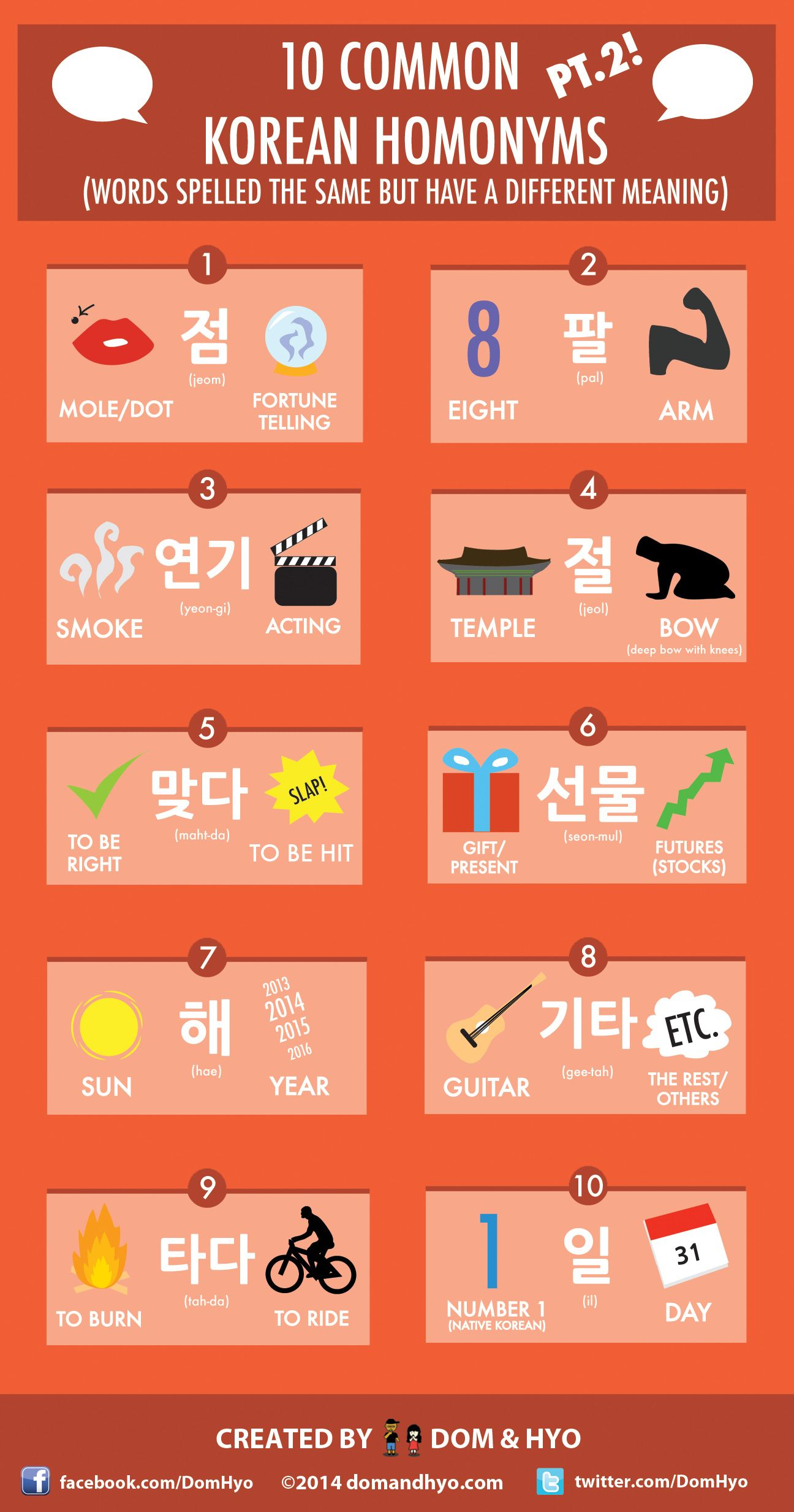 Common Korean Homonyms Part 2