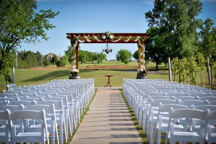 Edmond & Surrounding Area Wedding Venues Wedding venues