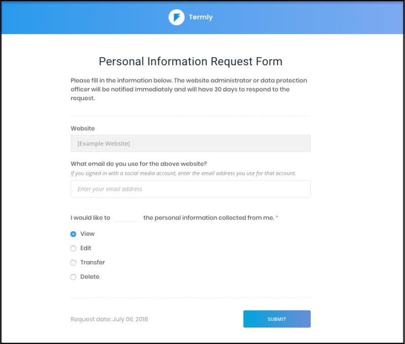 Ccpa California Consumer Privacy Act The Basics Acting Data