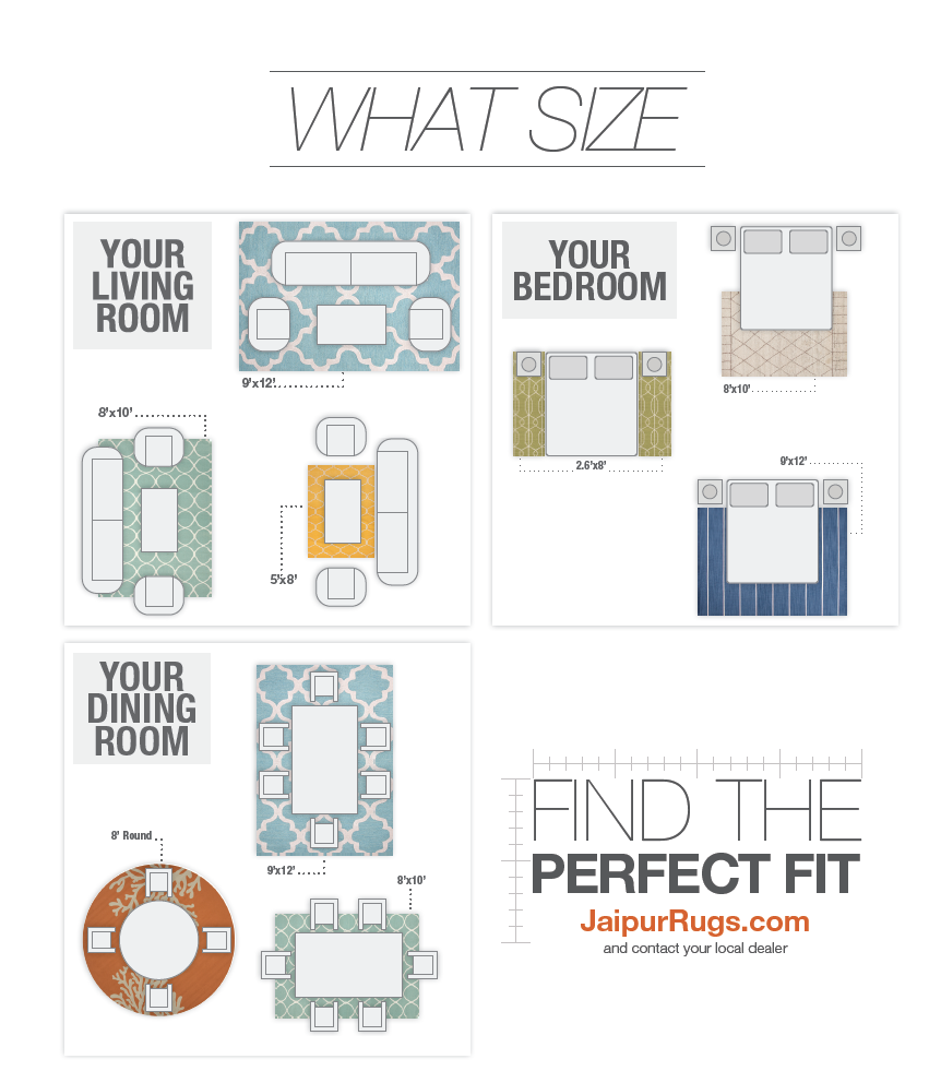 This Diagram Can Help You Choose The Perfect Sized Area Rug For Your Bedroom Living Room And Dining Photo Links To A Great Article That Goes