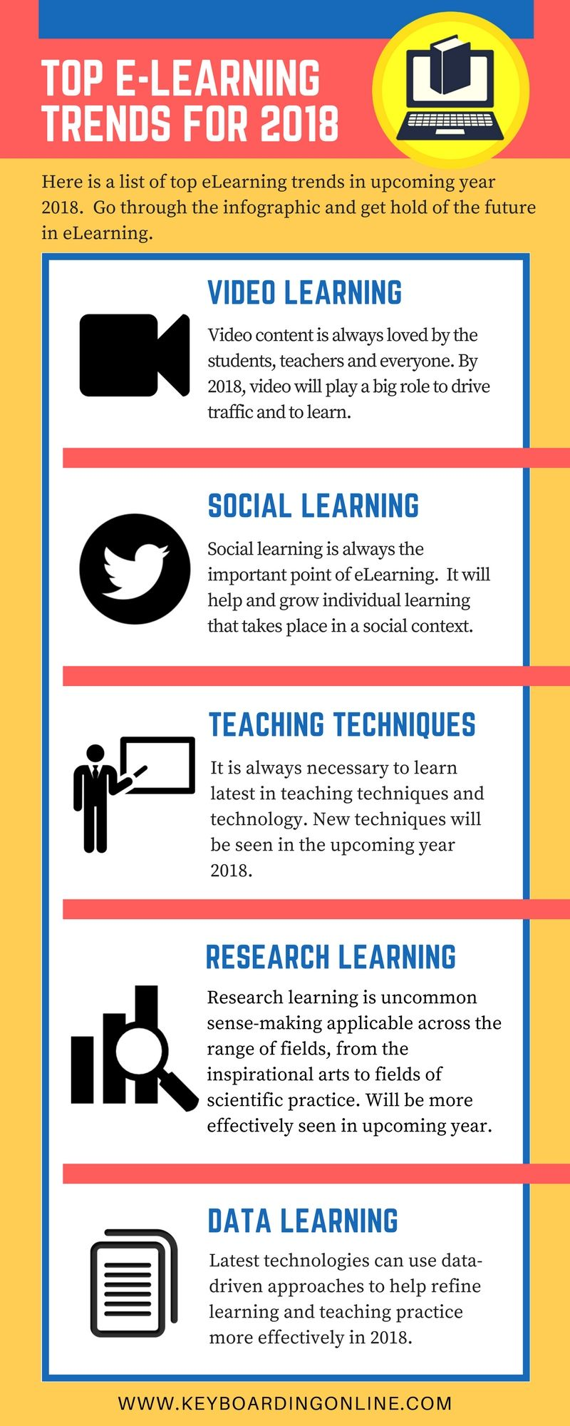 Top Elearning Trends For 2017 2018 Infographic E Learning Infographics Elearning Educational Infographic Instructional Design