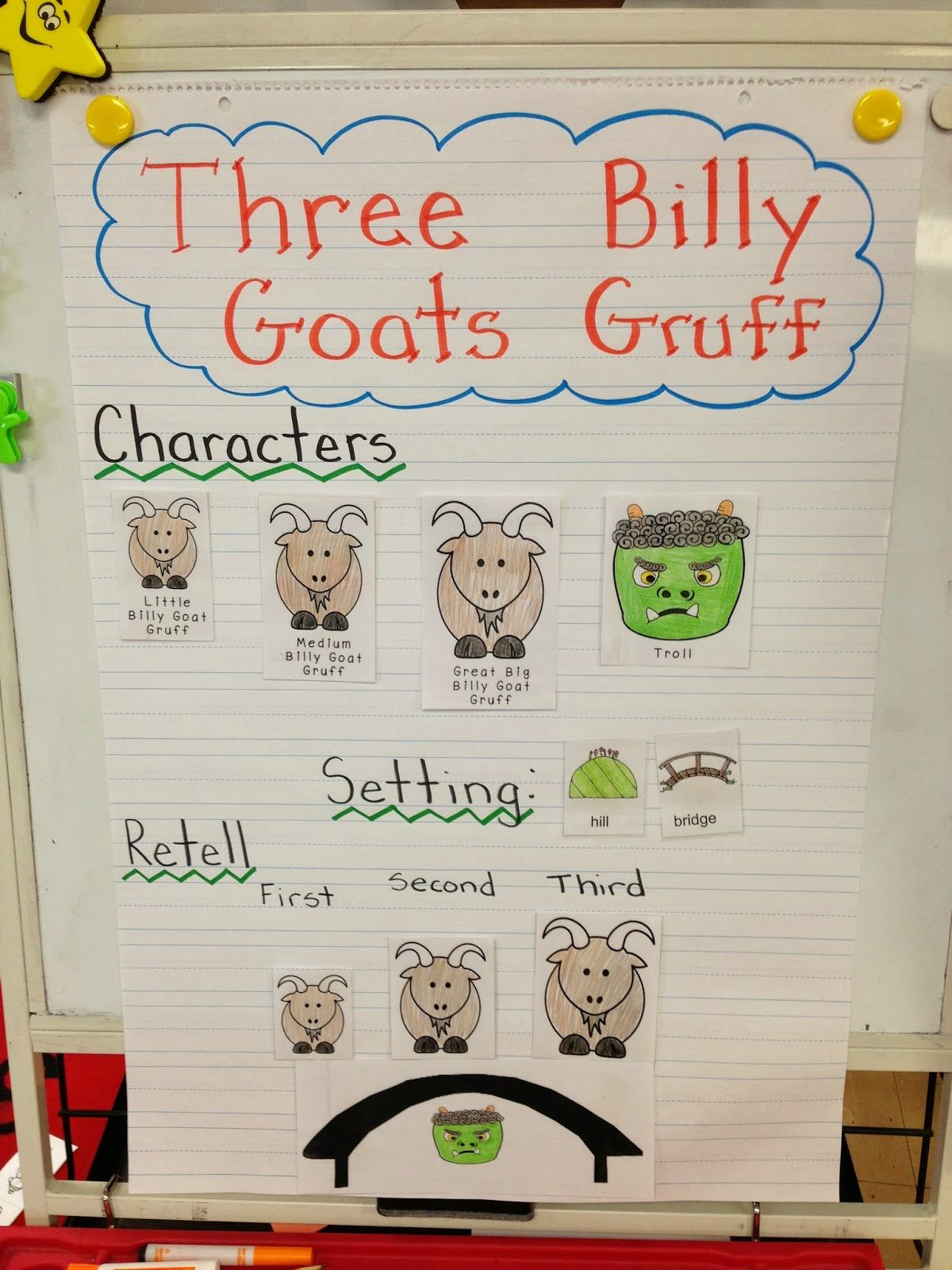 A spoonful of learning reading writing lots of freebies aprthree billy goats gruff activities and lots of freebies to go with the story robcynllc Image collections