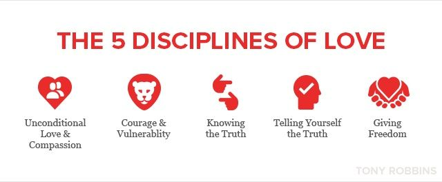 The 5 Disciplines of Love