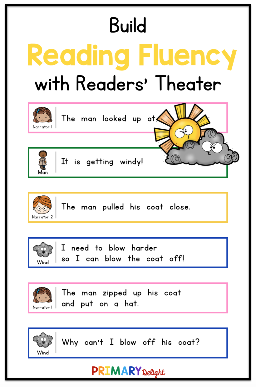 The Wind And The Sun Use This Fun Readers Theater Script For Guided Reading When You Study A Readers Theater First Grade Reading High School Art Lesson Plans [ 1236 x 820 Pixel ]