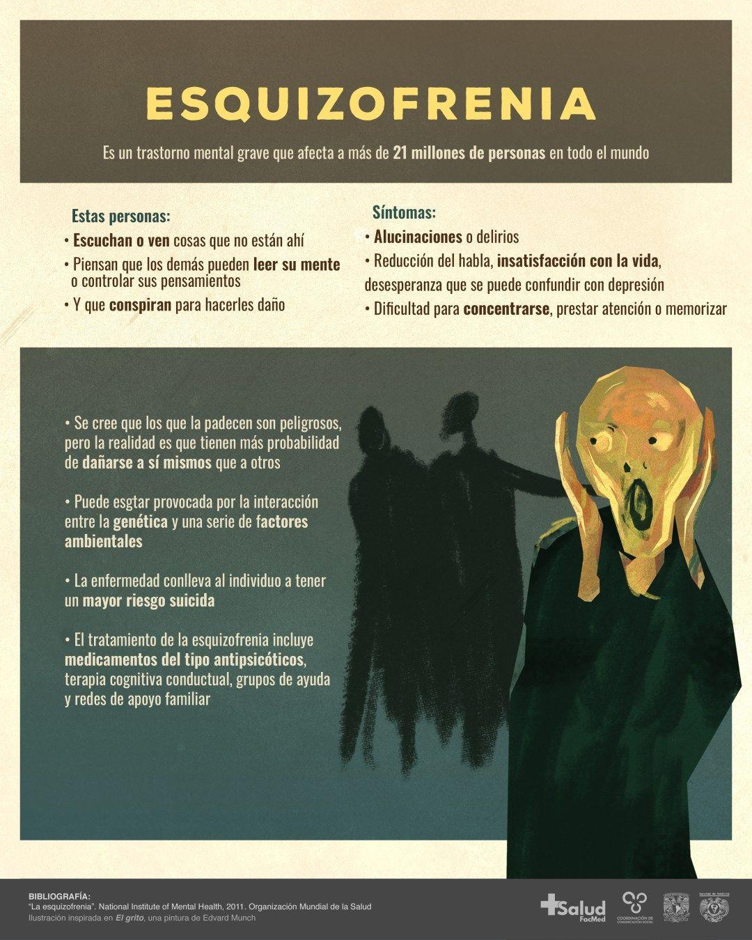 Que Es La Esquizofrenia Trastornos Psicologicos Temas De Psicologia Psicologia Adolescentes