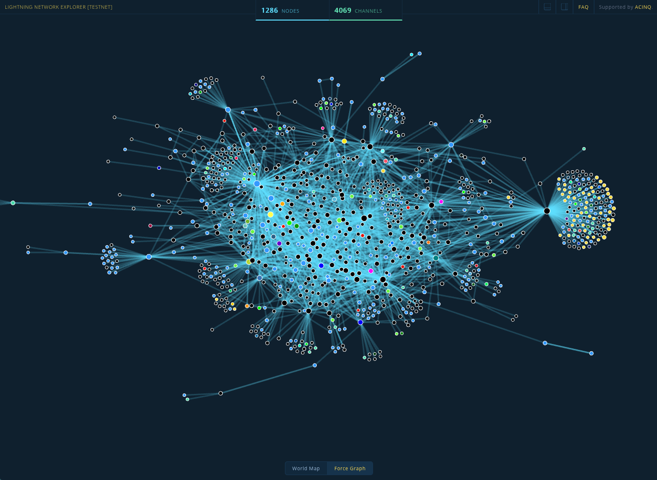 Graph Theory — On To Network Theory | Data visualization design, Graph  visualization, Social media analysis