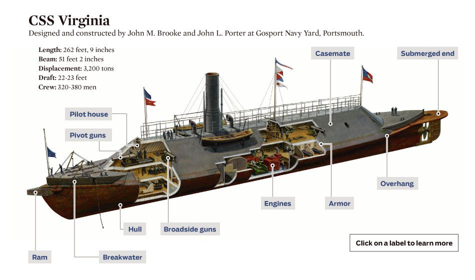 the union plan the uss monitor essay The union ships were able to match the csn ships in open battles such as that at hampton roads, va which served as a precursor to the battle ships to come after the civil war was long over to unlock this lesson you must be a studycom member.