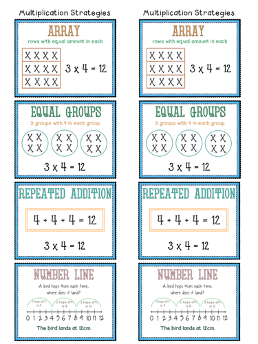 Multiplication Strategies Anchor Chart Posters By Uk Teaching