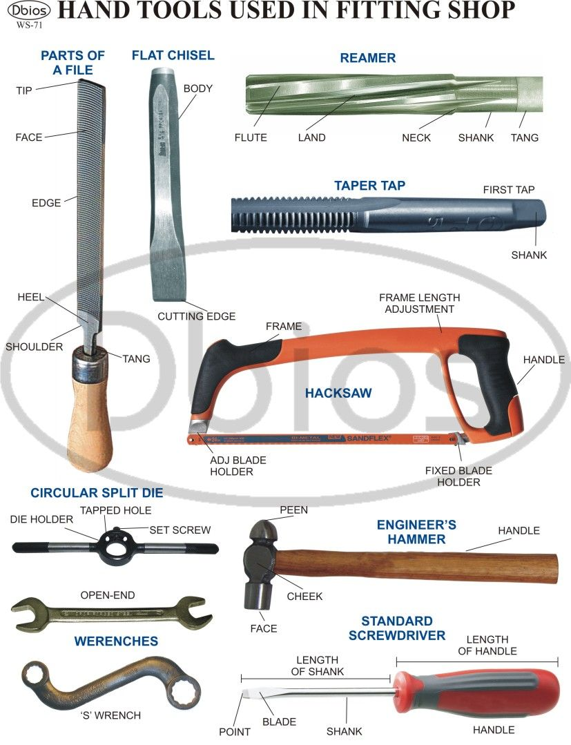 anzsco dictionary fitter and turner