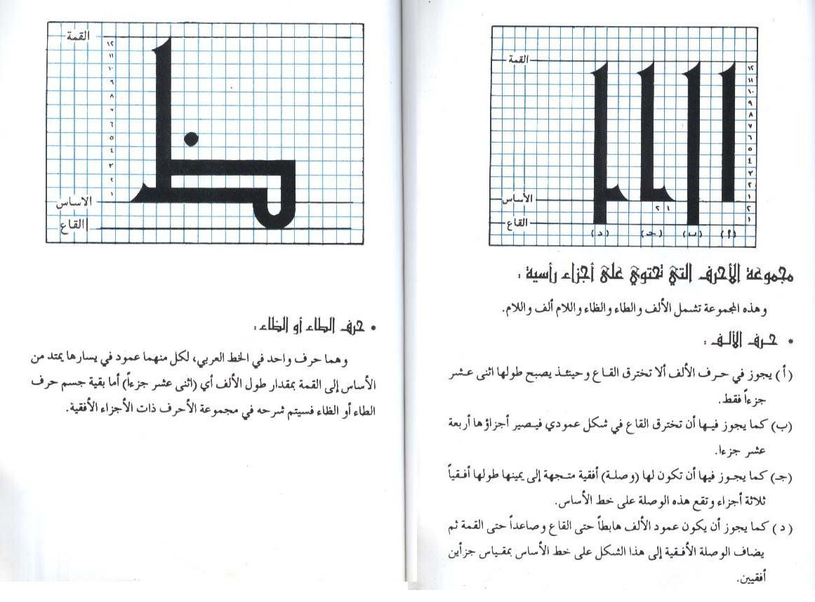 حرفي الألف والظاء كوفي فاطمي لعبد الله How To Write Calligraphy Lettering Islamic Art
