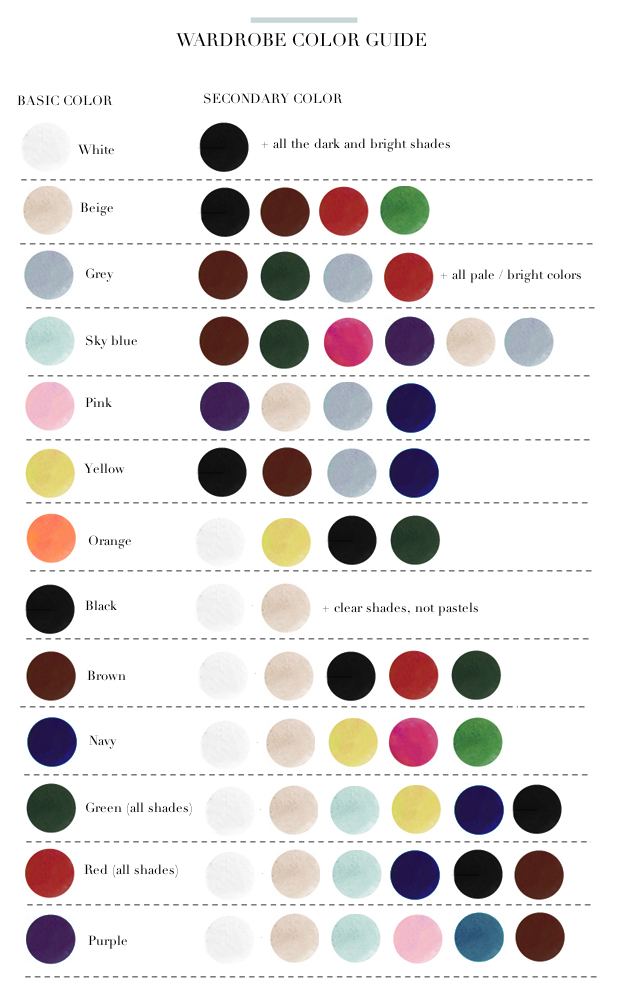 Shopping tips and outfit color matching guide also insanely helpful style charts every woman needs right now rh pinterest