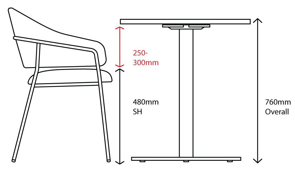 Seat Heights Table Heights