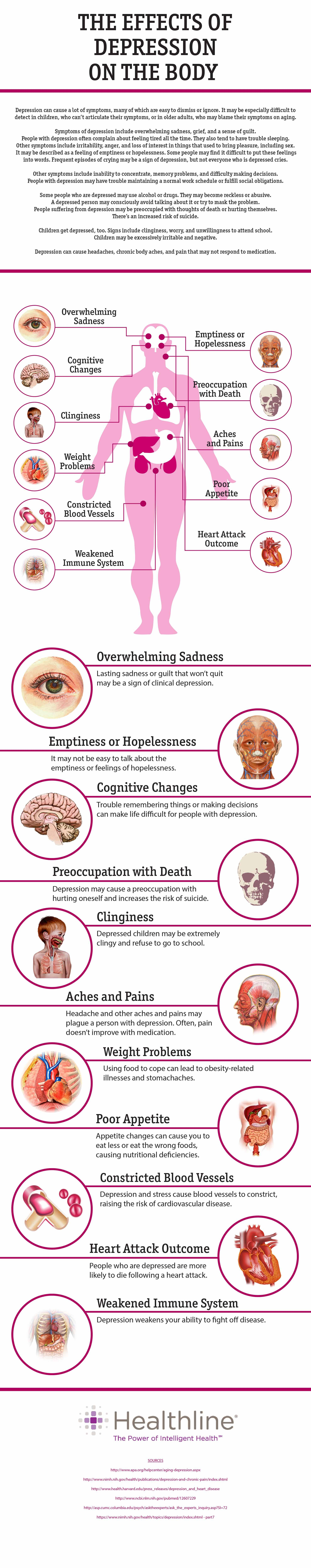 The Effects of Depression in Your Body | Mental Health | Pinterest ...