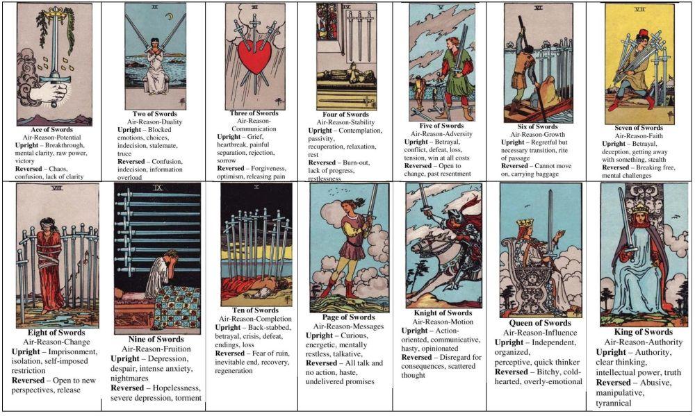 Annotated minor arcana suites 2 pentacles tarot card