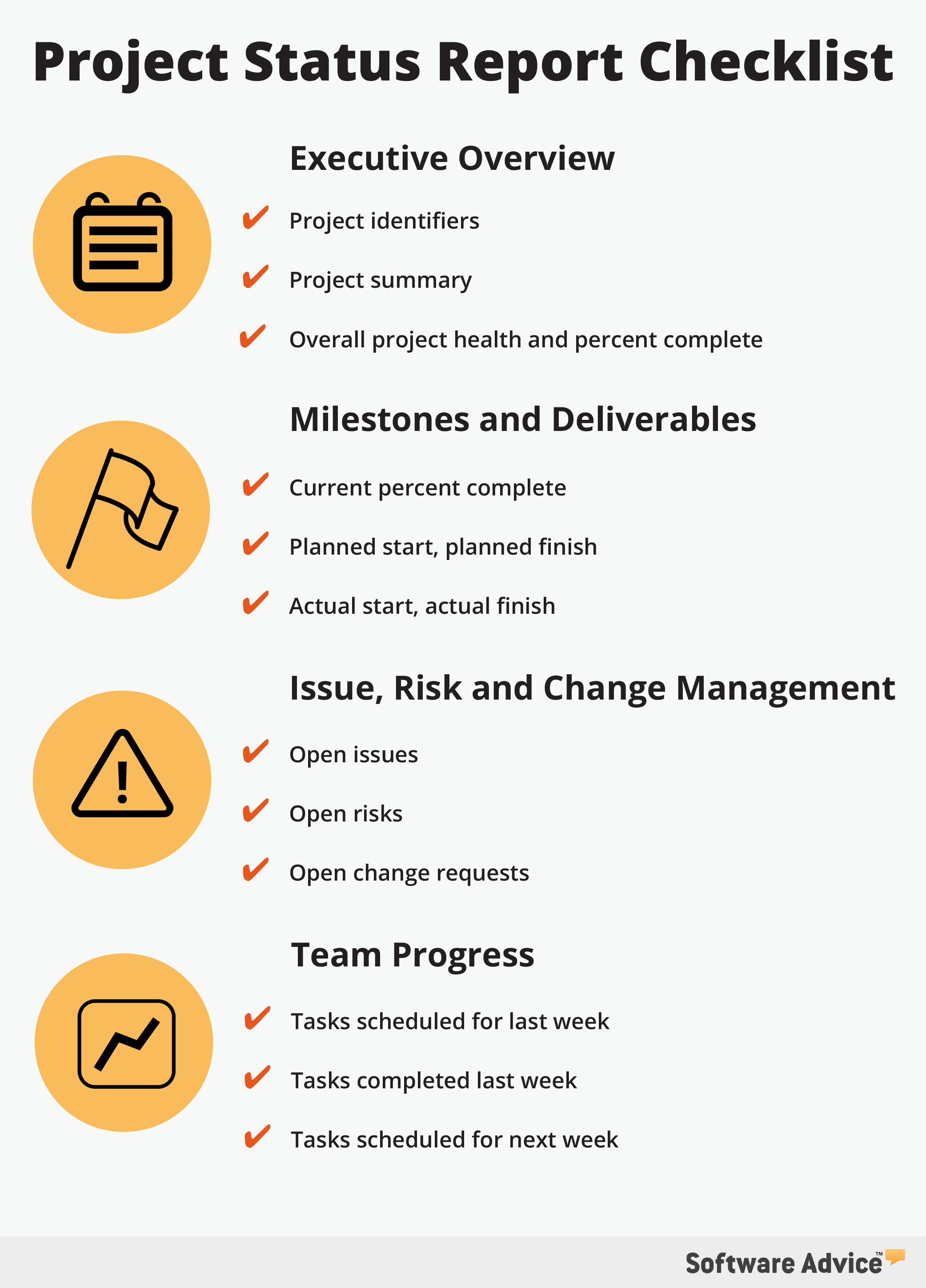 Project Status Report Checklist - Software Advice - This ...