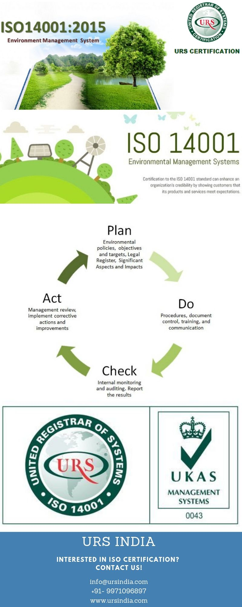 If you are considering the ISO 14001 environmental