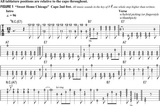 Robert Johnson Lesson: Unlock the Guitar Mysteries of the
