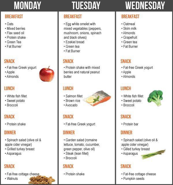 Diet chart for female loss 7 of