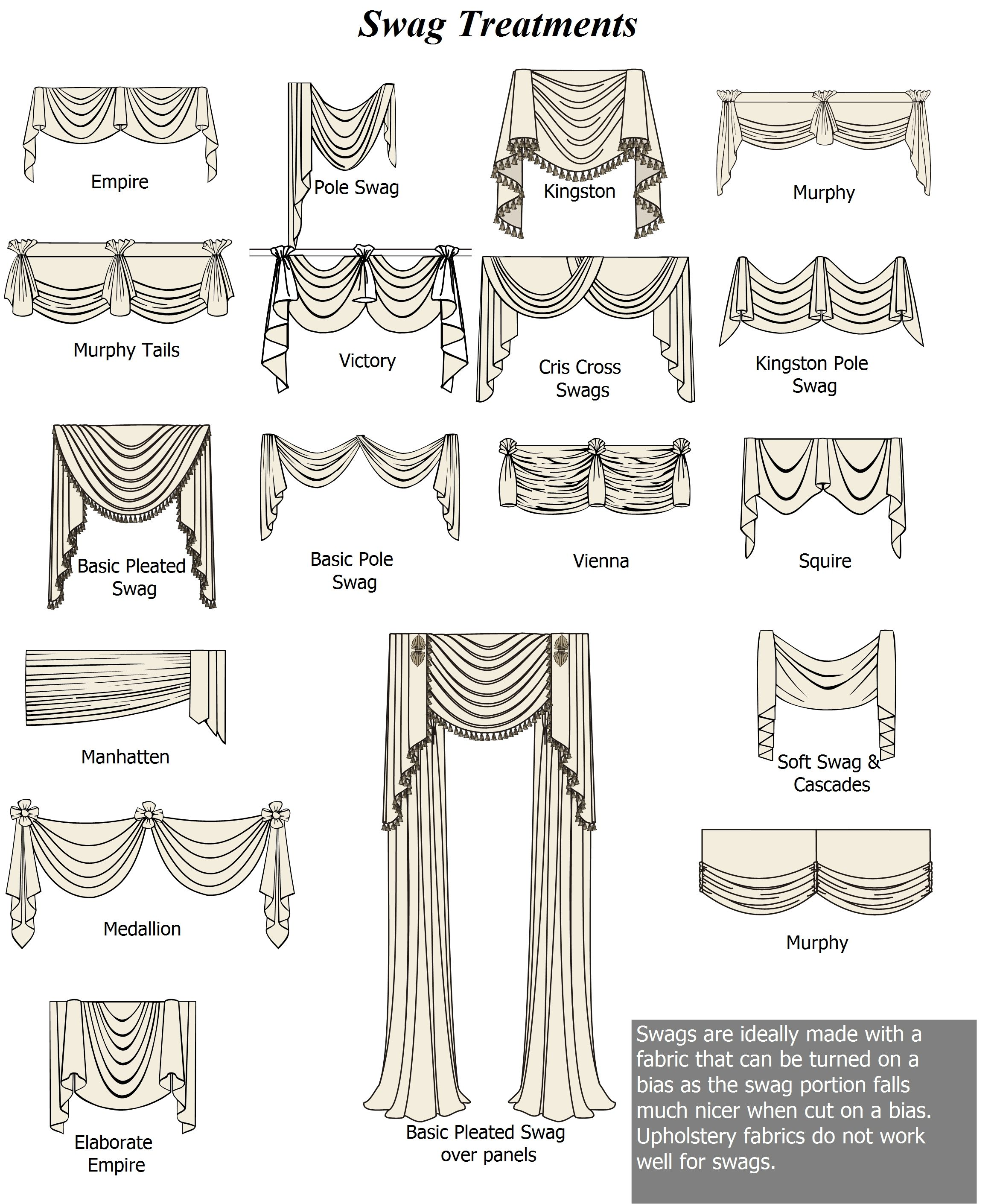 Swag curtains pattern - Swag Treatments Keelankreations