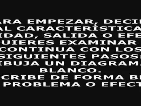 METODO CAUSA Y EFECTO, CALIDAD CON EJEMPLOS SENCILLOS