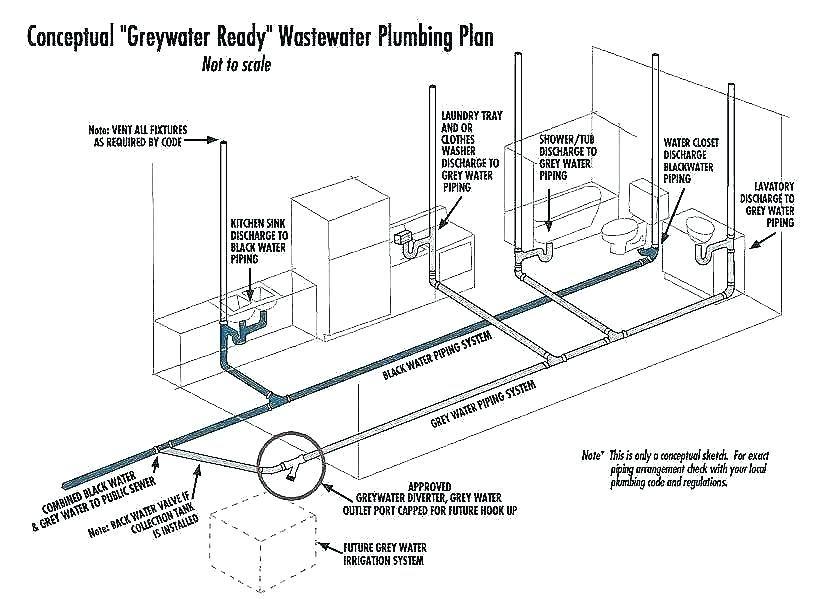 Sample Kitchen Plumbing Diagram Photograph Plumbing Bathroom Plumbing Toilet Vent