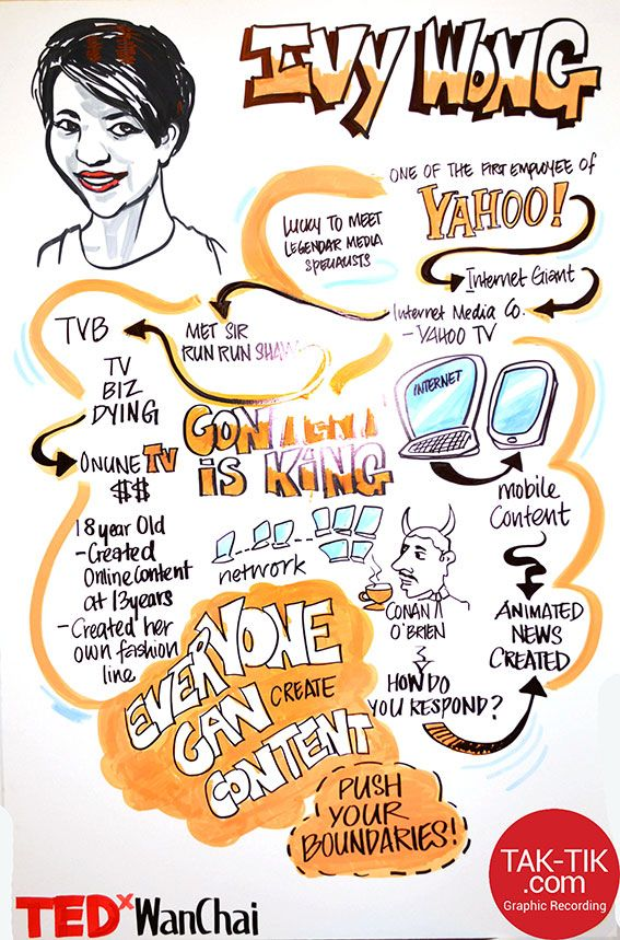 #graphicrecording for #TEDxWanChai in hongkong.  #IvyWong - Social Media phyche