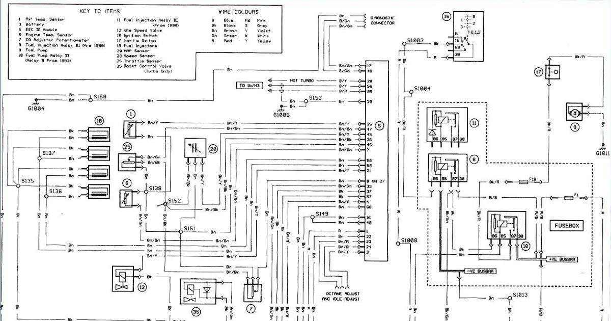 76 blazer wiring diagram free picture schematic