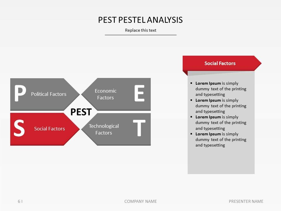 Powerpoint Slide Templates  PestPestel Analysis  Analysis Pest