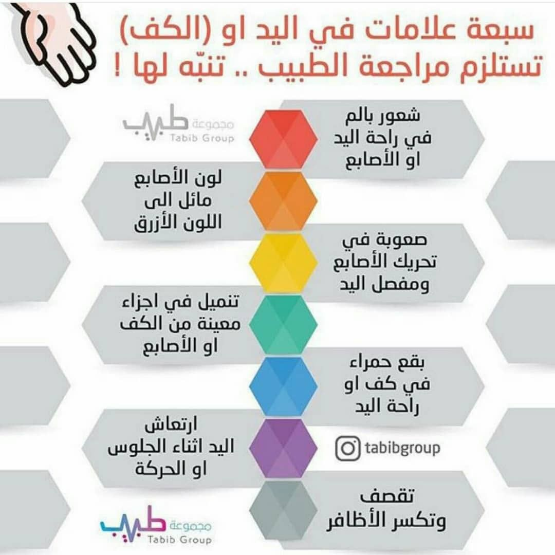 Pin By Nor Elhoda On معلومه صحية Twitter Sign Up Health Work On Yourself