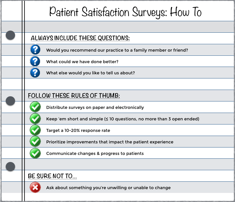 How You Can Use Patient Satisfaction Surveys To Improve